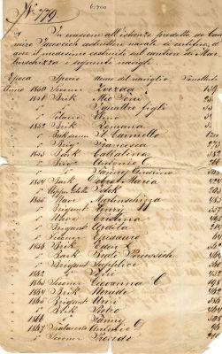 PPMHP 111542: Popis brodova brodograditelja Kazimira Jakovčića
